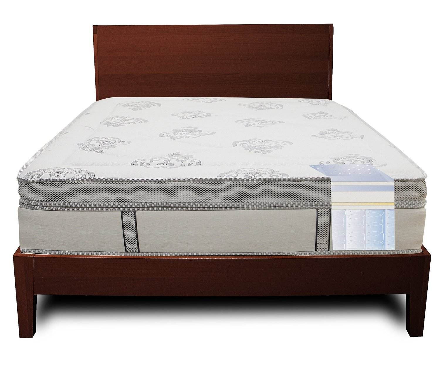 memory foam mattress reviews by brand