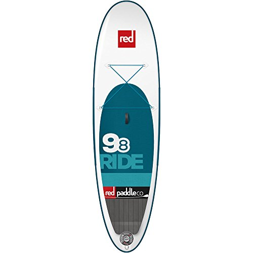 inflatable stand up paddle board reviews 2015