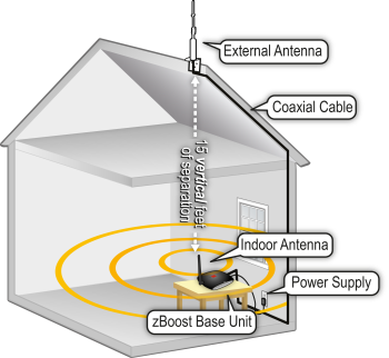 verizon cell phone signal booster review