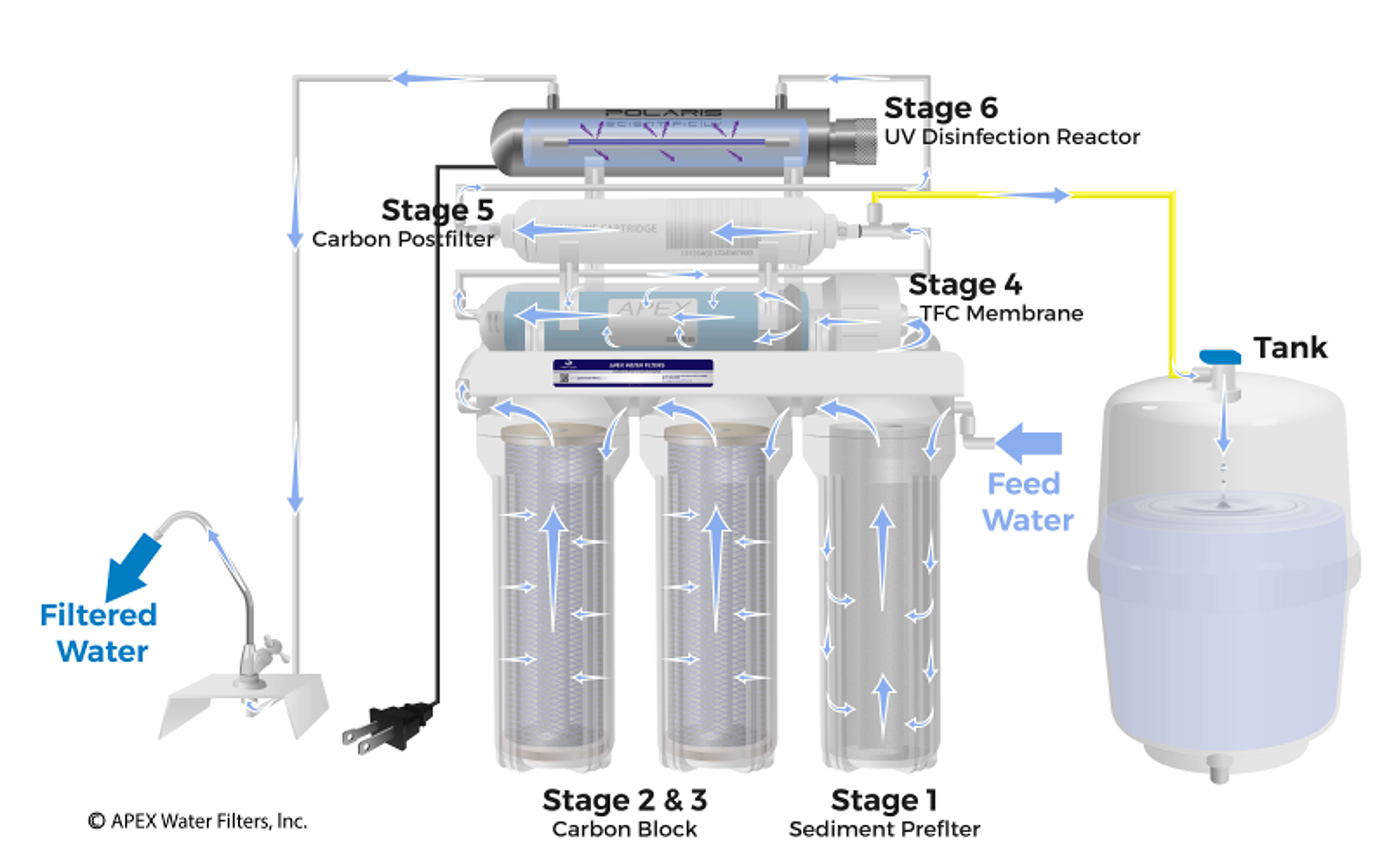 ro drinking water system reviews