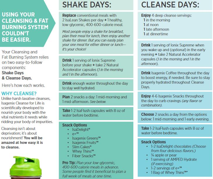 isagenix 2 day cleanse reviews