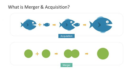 mergers and acquisitions harvard business review
